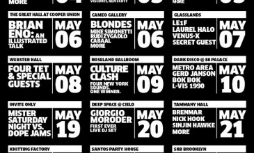 RBMA New York announces full lineup