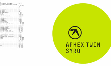 Stream Syro Aphex Twin Full