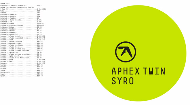 Stream <i>Syro</i>, the new album by Aphex Twin, in full