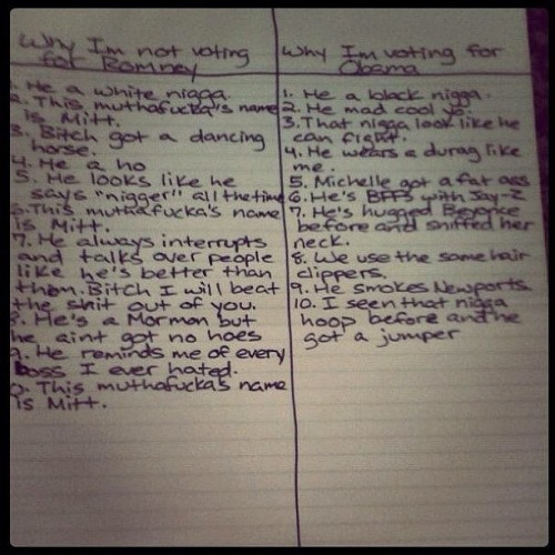 """""""This motherf**ker's name is Mitt"""": Snoop Dogg on why not to vote for Mitt Romney"""