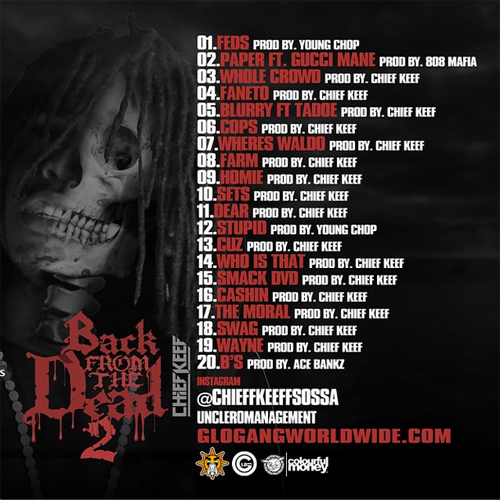 Back From The Dead 2 Tracklist