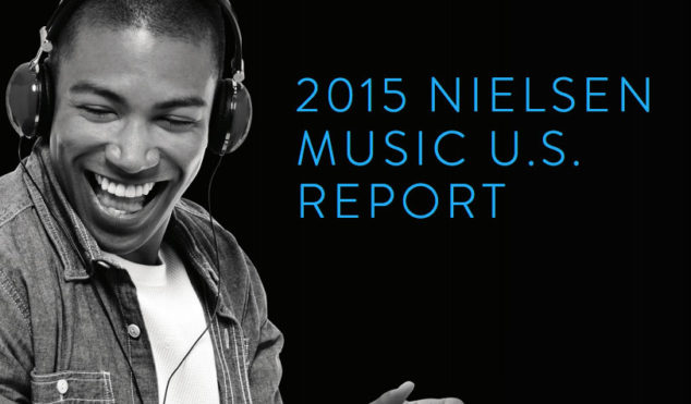 """""""I can stream music for free"""" is second most popular reason Americans refuse to pay for new services"""