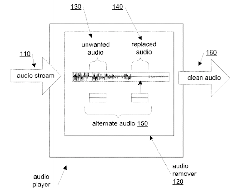 apple-censor-patent