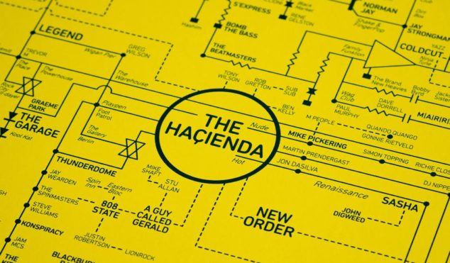 Explore the visual history of rave culture with this handy blueprint